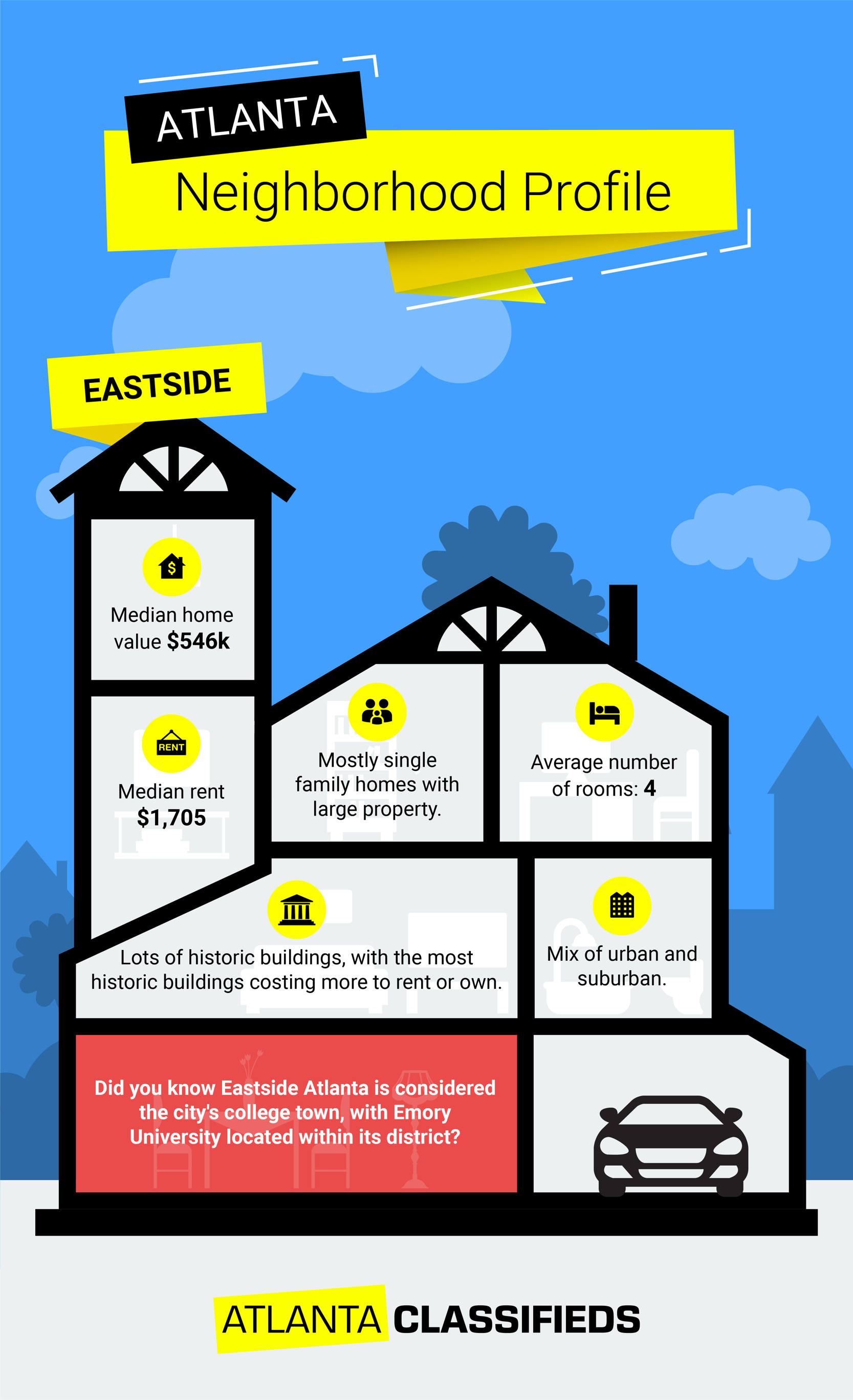 Tips for renting an apartment or buying a home in East Atlanta, GA.